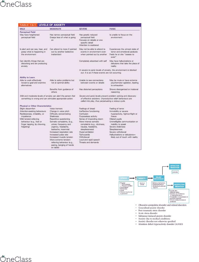 Nursing 3920A/B Textbook Notes - Spring 2018, Chapter 9 ...