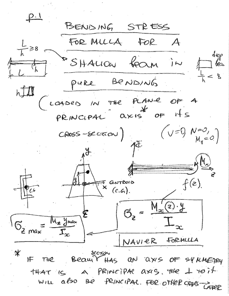 Me 218 Lecture 14 Me218 Navier Formula Oneclass Beam Diagram And Formulas