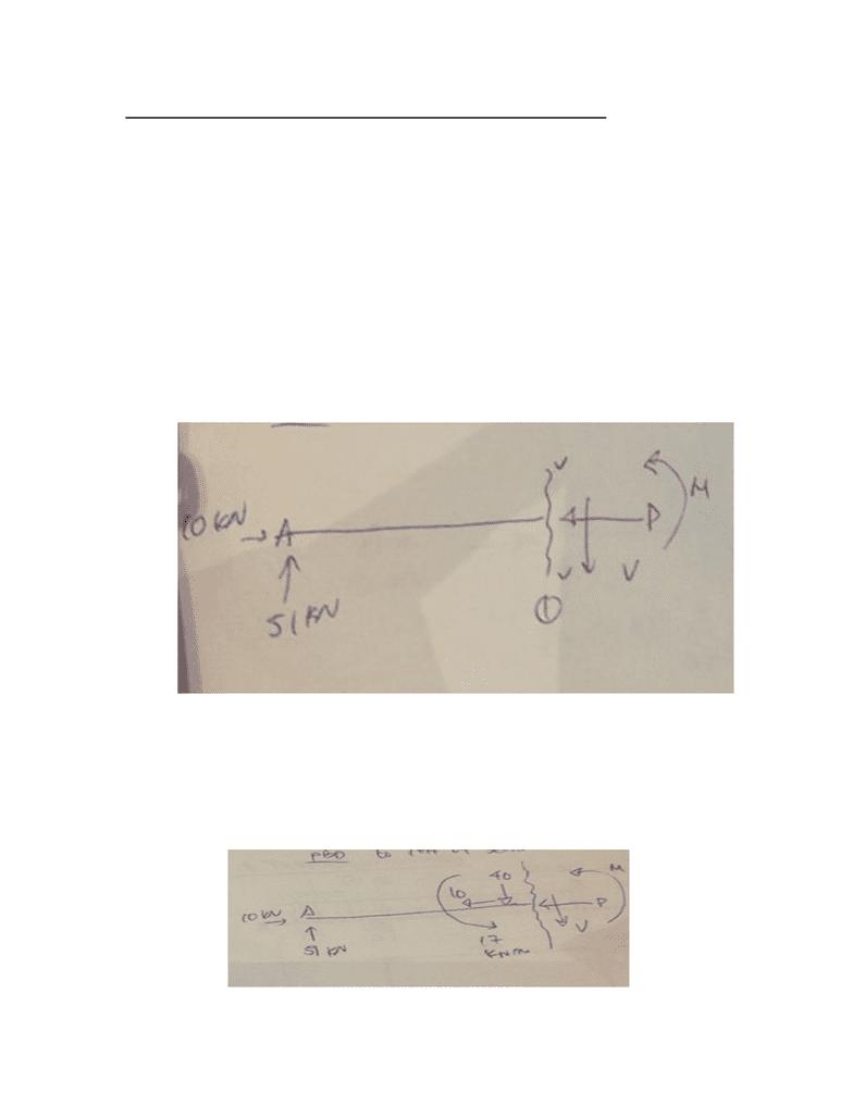 Shear Force Diagram A Shear Force Diagram Is